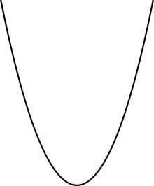 220px-Parabola.svg copy