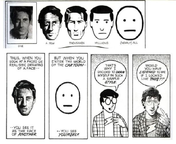 sumber : Understanding Comics (Mcloud; 1993)