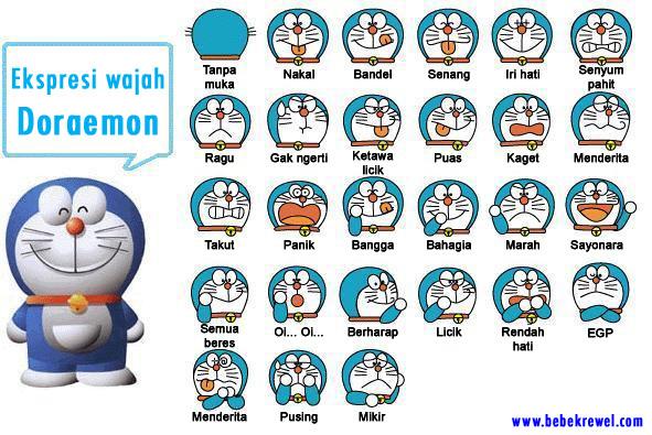 Download 87+ Gambar Ekspresi Doraemon Terbaru Gratis