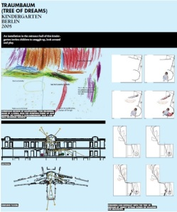 Dimulai dari gambar anak-anak dan direalisasikan secara arsitektural