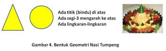 (Sumber gambar: http://sosbud.kompasiana.com/2012/01/31/makna-spiritual-bentuk-geometris-dari-candi-candi-dan-tempat-tempat-ibadah-di-indonesia-434731.html)