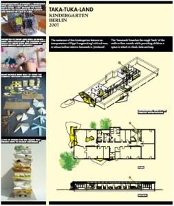 Proses desain keseluruhan, dari workshop model imajinasi sebuah ruang yang dilakukan anak-anak, sampai proses desain yang dilakukan mahasiswa arsitektur untuk membuatnya jadi nyata