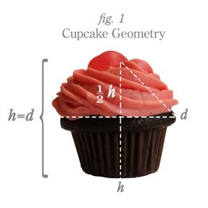 Cupcake geometry