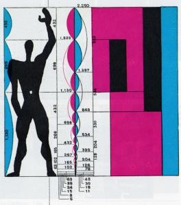 Sumber: http://wharferj.wordpress.com/2010/12/12/le-corbusiers-modulor-man/