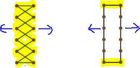 ikatan 1 dan 2 ditarik secara horizontal
