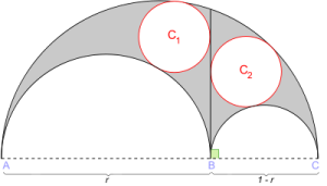 Archimedes Circle