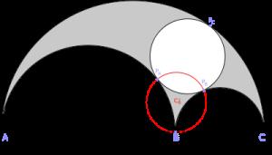 Bankoff Circle