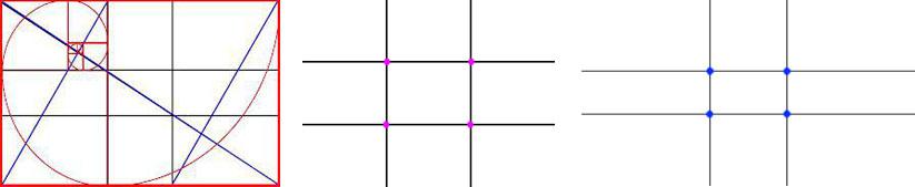 Pict.2 Golden Rule of Thirds merupakan bentuk penyederhanaan dari Golden Ratio yang terdapat dalam kamera (sebuah fitur) untuk mempermudah pengambilan gambar yang selaras