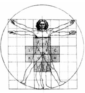 "Leonardo Da Vinci ""Canon"""