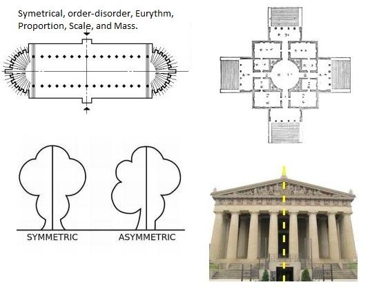 symetri