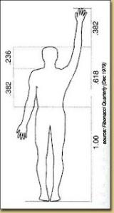 tubuhmanusia
