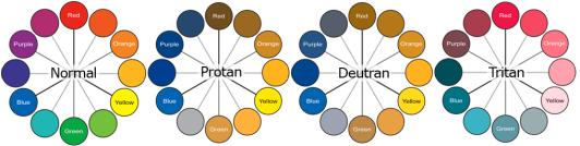 cvd-examples-2