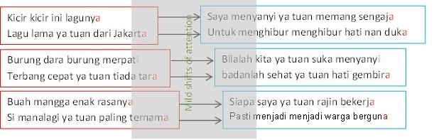 analisis penulis