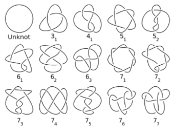 350px-Knot_table.svg.png