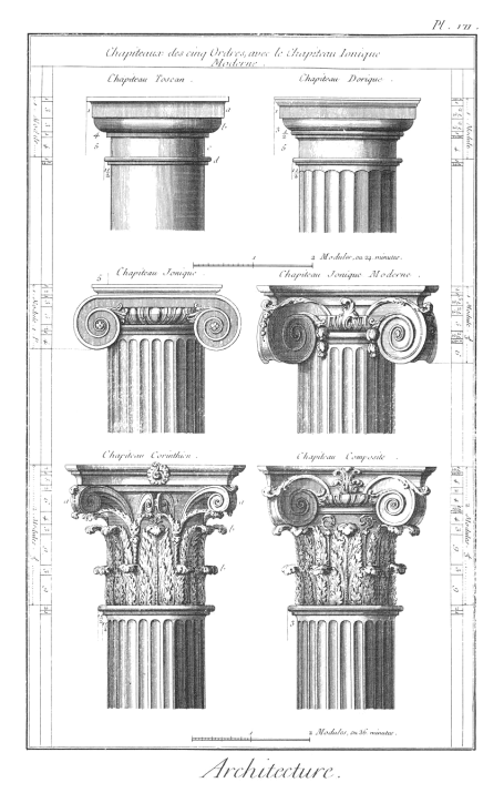 Classical_orders_from_the_Encyclopedie