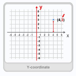 coordinate 1.jpg