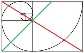 komposisi-foto-golden-ratio