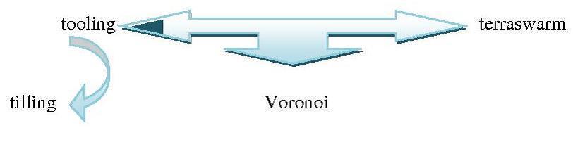 voronoi3