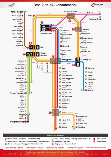 Diagram-Rute-Jarak-Stasiun-2015-KRL-Commuter-Line-Jabodetabek-TransportUmum
